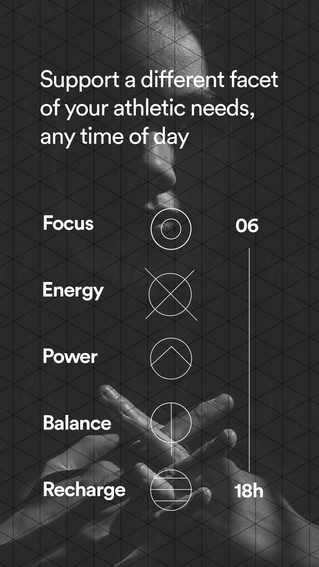 foodlab-support-schedule