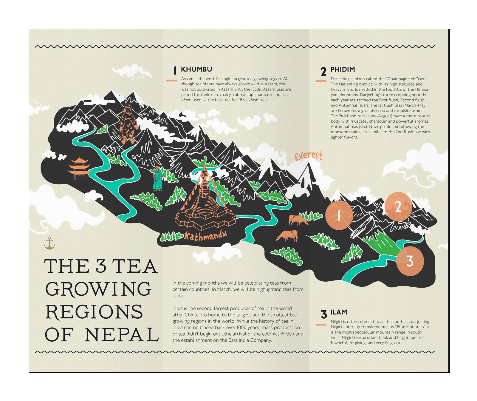 tr-nepal-map